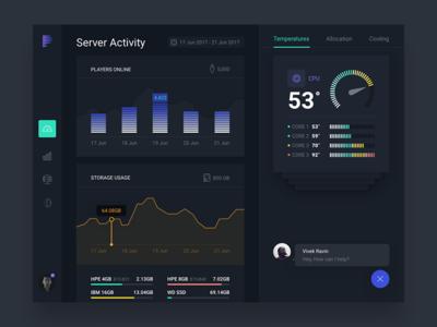Server monitoring app for iPad [dark version]
