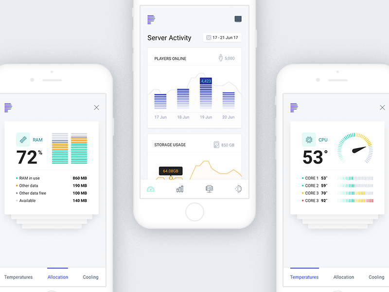 Server monitoring app for iPhone by Greg Dlubacz on Dribbble