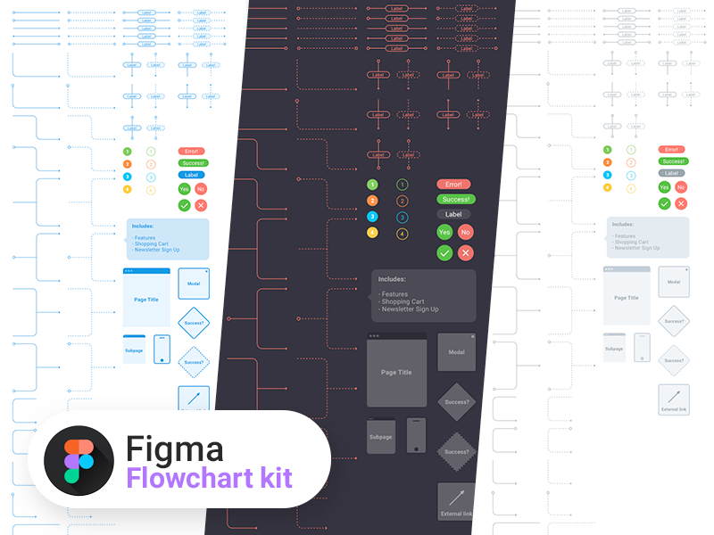 Freebie - Flowchart kit for Figma giveaway invite kit wireframe sitemap userflow flow chart flowchart sketch figma freebie free