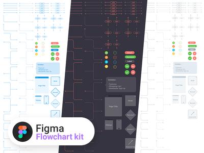 Freebie - Flowchart kit for Figma giveaway invite kit wireframe sitemap userflow flow chart flowchart sketch figma freebie free