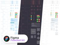 Freebie - Flowchart kit for Figma