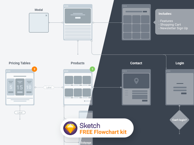 FREE Flowchart kit 2.0 for Sketch invite giveaway dribbble diagram wireframe flow chart sitemap freebie free sketch userflow flowchart