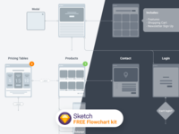 FREEBIE - Flowchart kit for Sketch by Greg Dlubacz on Dribbble