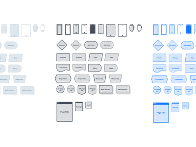 Uxflow 2.0 - FREE Flowchart kit for Sketch and Figma diagram uxflow userflow sitemap sketch figma freebie free flow chart flow diagram flowchart flow