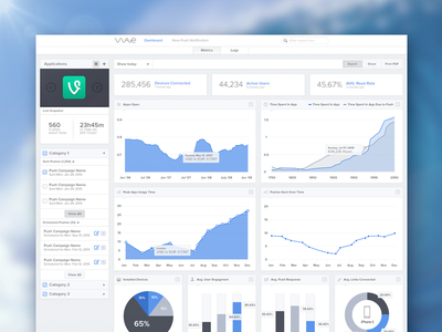 Element Wave Dashboard Update accent user interface dashboard design user experience handsome data graphs web information ui interface gui clean light blue layout ux