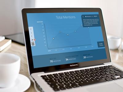 Trendkite Analysis Report Creator