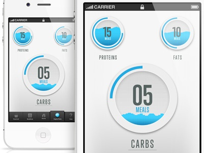 FoodSimple Meal Manager food clean simple iphone iphone app ios nutrition app interface ux ui
