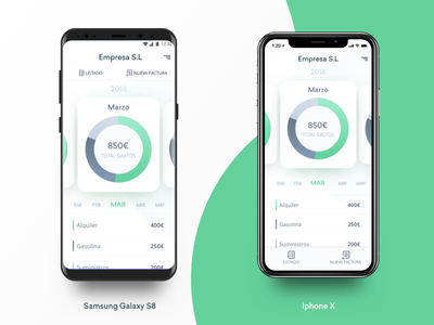 Mobile Dashboard for Ios & Android material design ux ui galaxy iphone charts dashboard fintech app mobile android ios