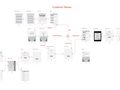 Customer Stories wireframe
