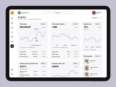 Attic - Analytics Page interface web application commerce cms website unikorns dashboard shop e-comm stats graph data app ux ui design