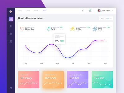 Health Analytics Dashboard Concept