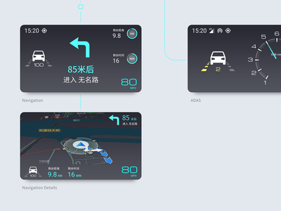 Driving driving navigation ux hud ui dashboad