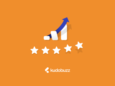 Growth with Kudobuzz Reviews