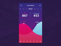 Health & Fitness App UI - Daily UI