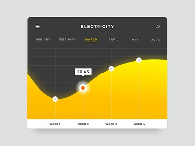Home Energy Electricity Widget - Daily UI daily ui chart power energy graph ui dashboard home