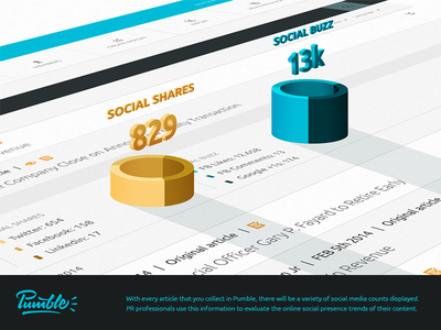Pumble Buzz public relations social media interface ui