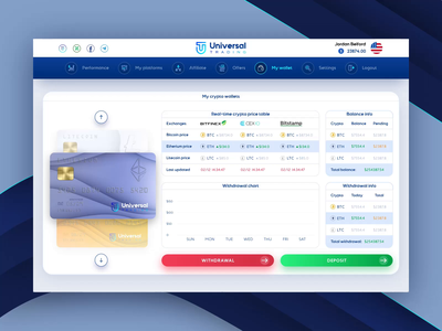 Deposit / Withdrawal UI UX Interaction Design for Crypto Wallet web app saas withdrawal withdraw deposit payment method payments dashboard ui wallet ui exhanger exchange dashboard extej web design crypto payment banking fintech finance