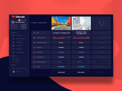 UI UX dashboard with comparison table web design for Real Estate table investing dashboard realestate real estate ux web design extej crypto payment banking fintech finance