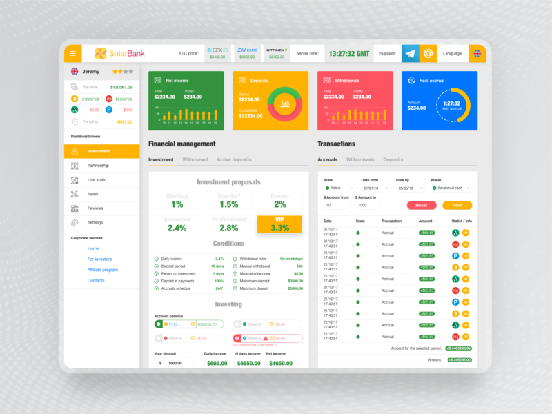 Dashboard design for financial institution | Solar Bank service design analytics account graphs digital wallet exchange ui design ux design ux ui statistics chart web design crypto investment online banking payment finance fintech extej