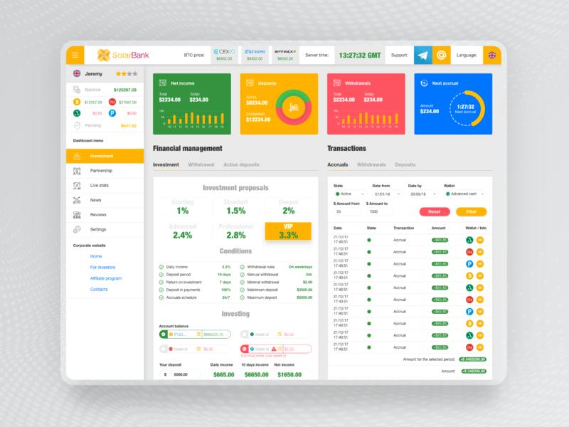 Dashboard design for financial institution | Solar Bank