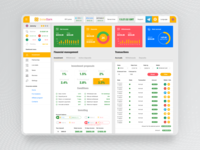 Dashboard design for financial institution | Solar Bank