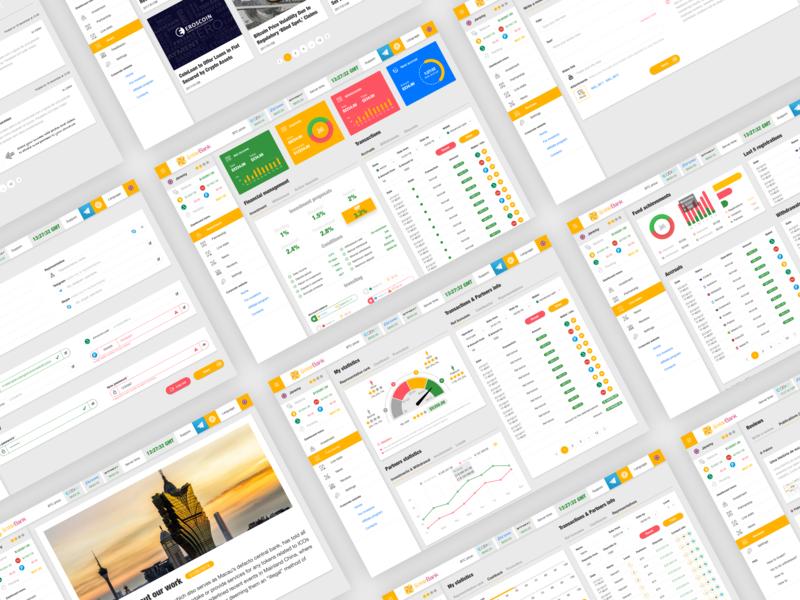 Dashboard screens design for Online Banking