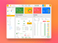 Web application dashboard design for a financial crypto product