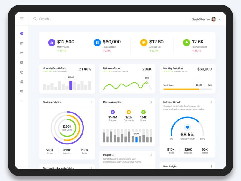 Follower Analytics -  Admin Dashboard chart clean admin analytics dashboad website web design ux design ux ui design ui typography responsive product design mobile ios interface design icon cms app