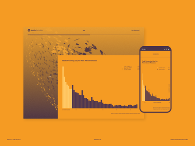 Spotify for Artists: Fan Study; Insight 09 data open close expand infographic data data visualization motion webgl particles