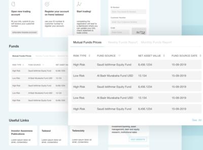 Fintech webtables