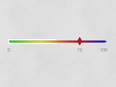 Rainbow Slider rainbow slider ui