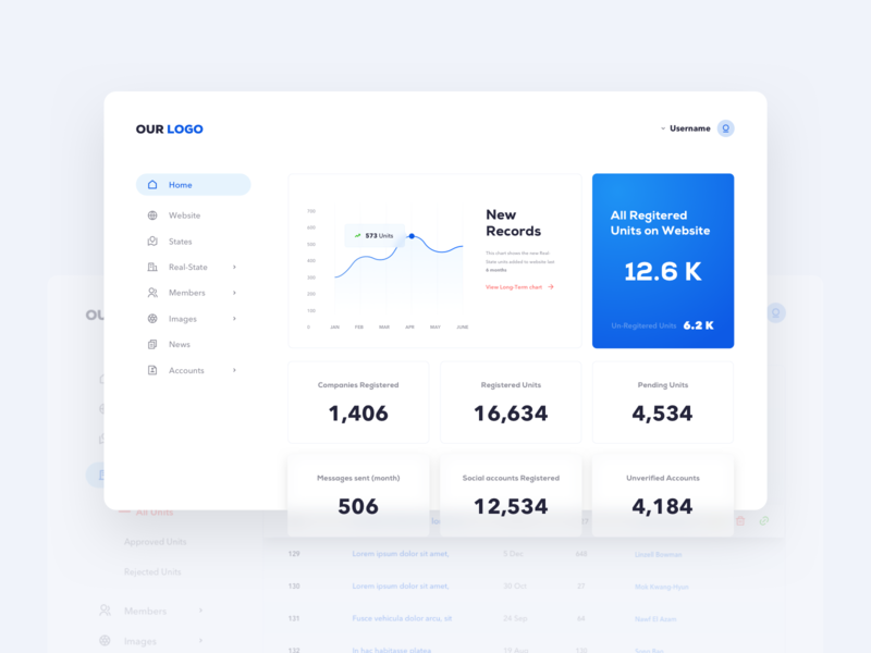 Real-State Dashboard Download minimal animation icon design flat typography ux interface commerce ui branding