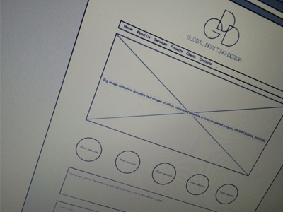 GDD Website Mockup ui ux design website architecture of mockup balsamiq
