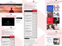 Honda Frontliners Interactive Program