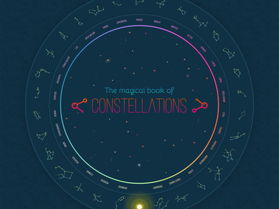 Constellations Book Cover cover book star constellation vector illustrator print web icon