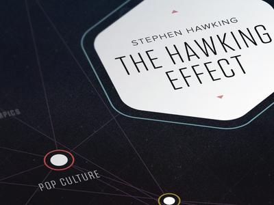 The Hawking Effect