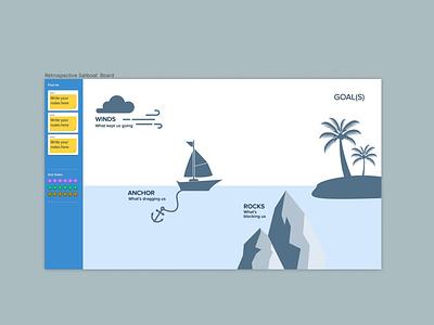 Sailboat Retrospective Figma Board discussions team cross functional figma retro