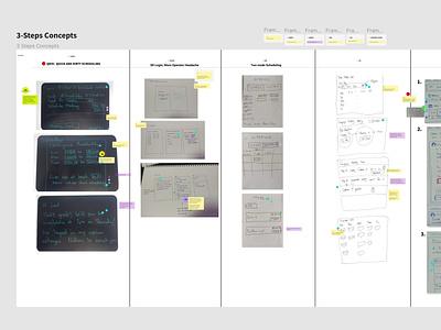 Remote Design Sprint:  3 Steps Concepts ideastorm workshop facilitation ideas sketching design sprint