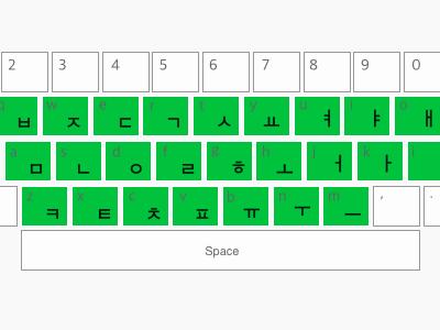 Hangul keyboard (with working file) sketch layout keyboard korean hangul