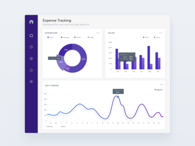 Expense Tracking Dashboard expense tracking data analytics ui dashboard
