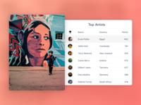 Artist Ranking Page