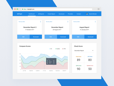 Dashboard Design health data analytics ui dashboard