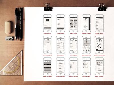 Wireframing mobile app sketching app mobile ui design wireframe