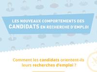 Infographie comportements candidats recherche emploi