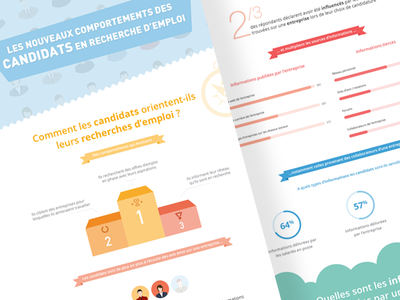 Infography viadeo infography viadeo recruteur recruiter jobs infographics infographie