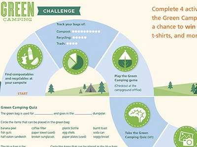 Green Camping Challenge