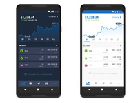 Light and dark theme for crypto currency wallet app