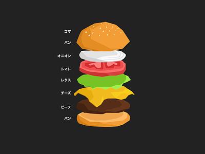 Burger Hoodie katakana japanese food japanese happy enjoy eat delicious burger food town sketchy hoodie shirt clothes