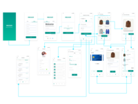 Flow diagram - Virtual closet app