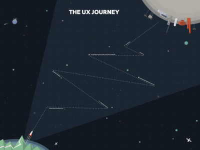The UX Journey
